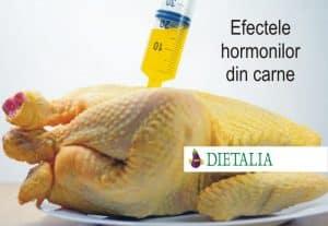 Efectele hormonilor din carne explicate de medicii nutritionisti de la Clinica Dietalia